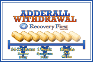 adderall-withdrawal